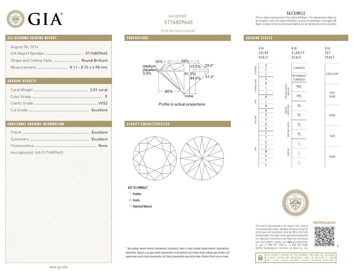 תעודה גימולוגית של מכון GIA